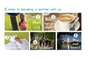 5 steps to becoming a partner